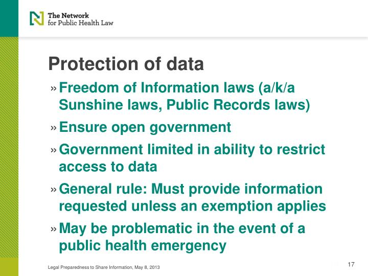 Protection of data