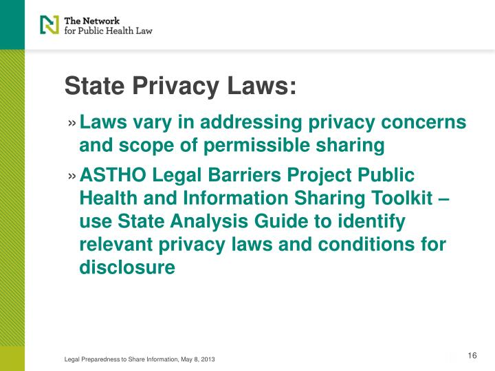 State Privacy Laws:
