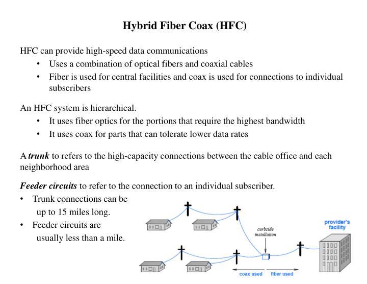 Hybrid Fiber Coax (HFC)