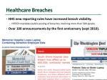 healthcare breaches
