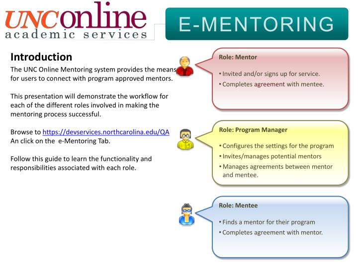 Ppt E Mentoring Powerpoint Presentation Id1626867