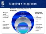 mapping integration