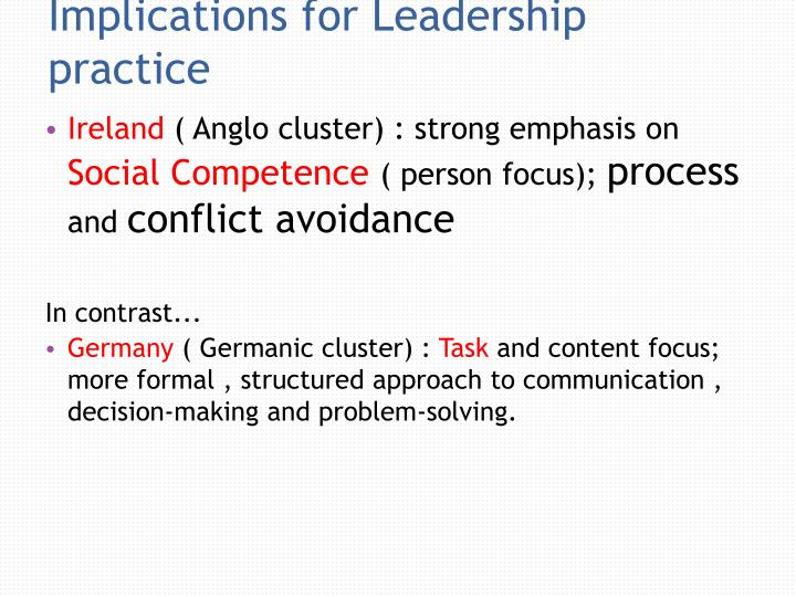 Implications for Leadership practice