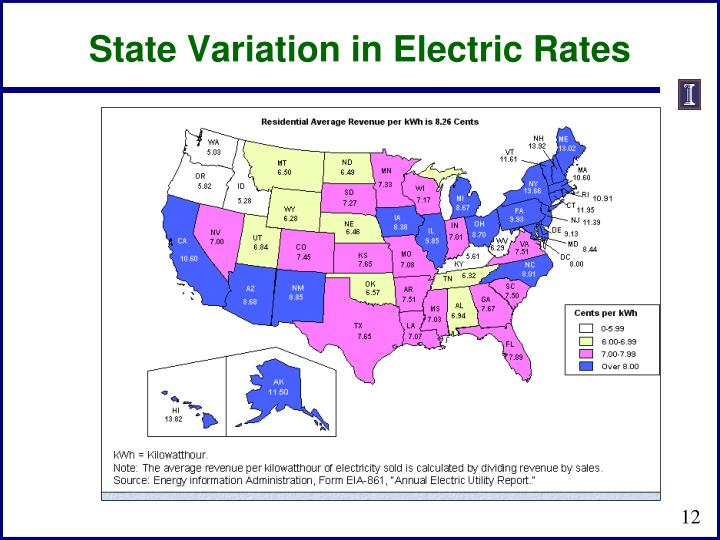 State Variation in Electric Rates