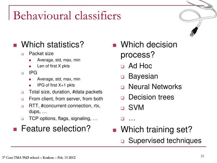 Behavioural classifiers