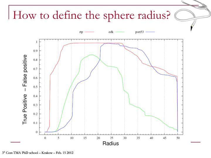 How to define the sphere radius?