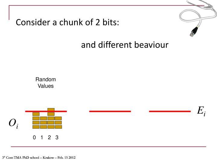 Consider a chunk of 2 bits: