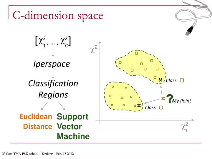 C-dimension