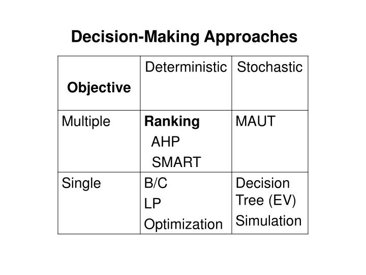 Decision-Making Approaches