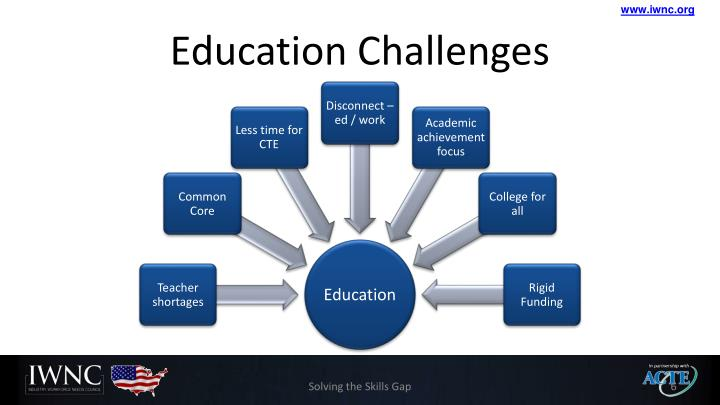 Education Challenges