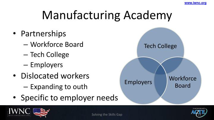 Manufacturing Academy