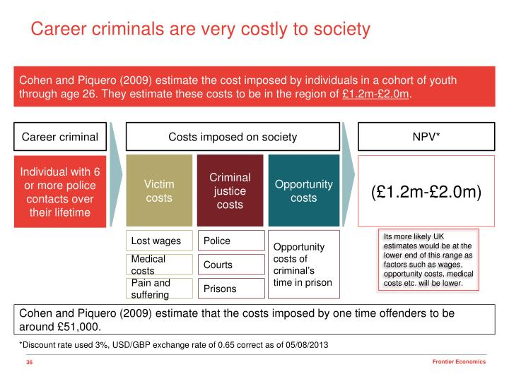 Career criminals are very costly to society