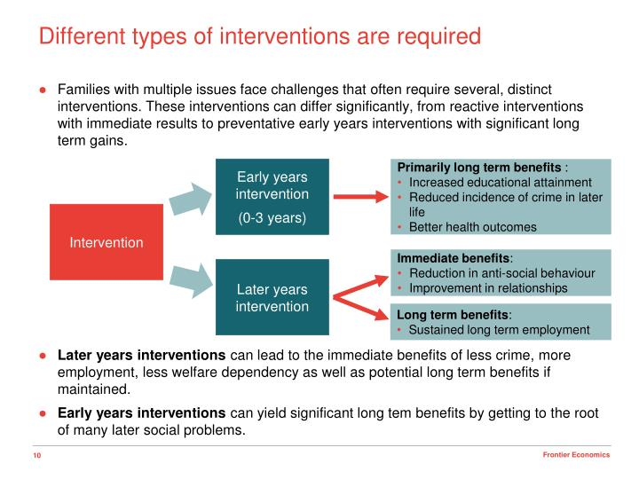 Different types of interventions are required