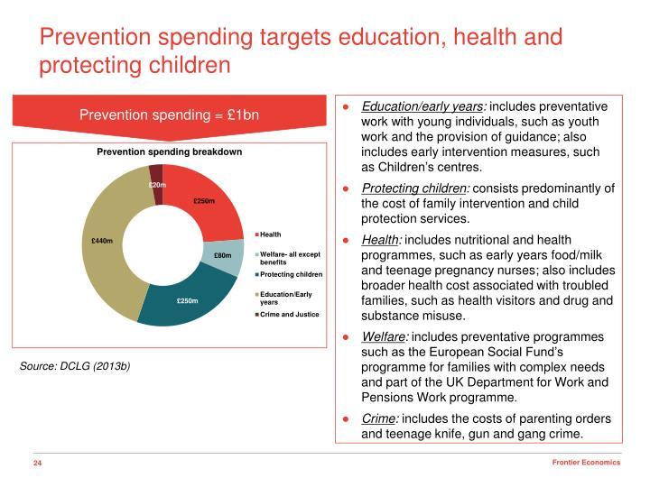 Prevention spending = £1bn