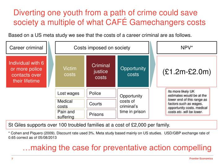 Diverting one youth from a path of crime could save society a multiple of what CAFÉ