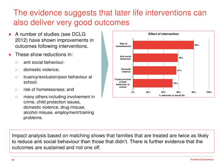 The evidence suggests that later life interventions can also deliver very good outcomes
