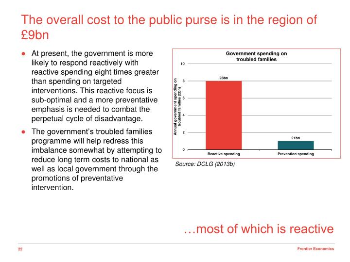The overall cost to the public purse is in the region of £9bn
