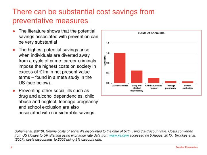 There can be substantial cost savings from preventative measures