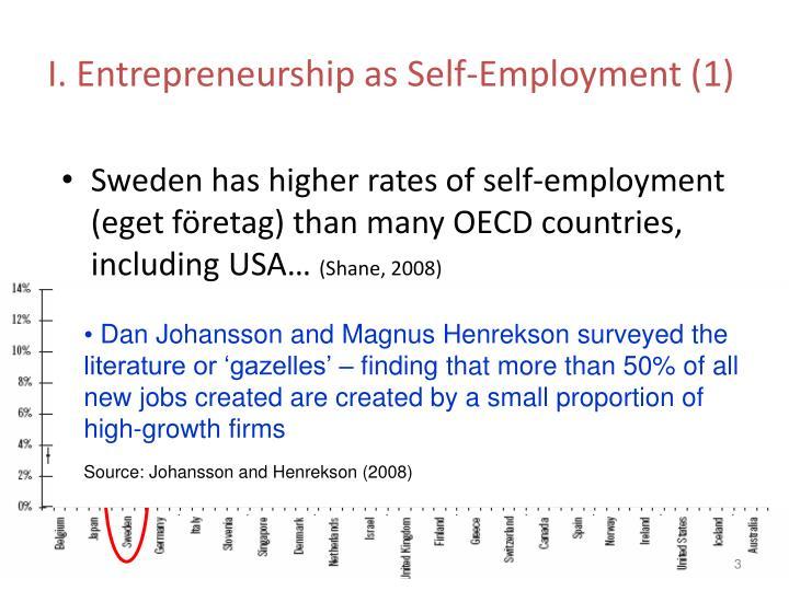 I entrepreneurship as self employment 1