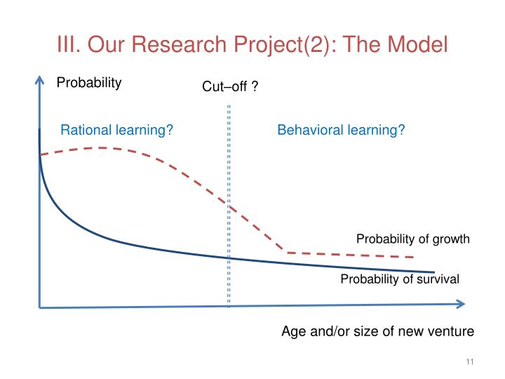 III. Our Research Project(2): The Model