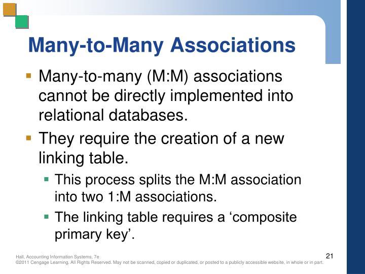 Many-to-Many Associations