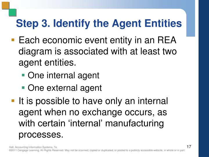 Step 3. Identify the Agent Entities