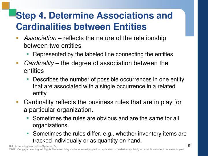 Step 4. Determine Associations and Cardinalities between Entities