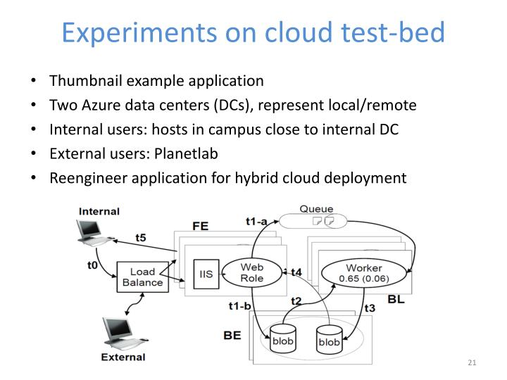 Experiments on cloud test-bed