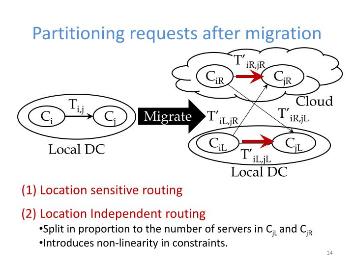 Partitioning requests after migration