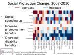 social protection change 2007 2010