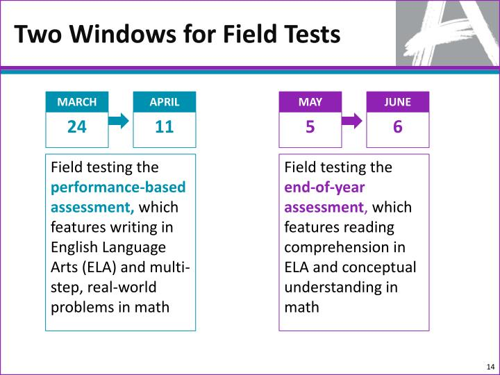 Two Windows for Field Tests