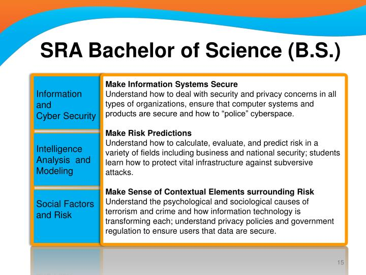 draw model for network security computer science essay Computer science is an exciting and rapidly developing subject that offers excellent employment prospects and well-paid careers on this degree, you focus on networks, including computer systems, communication, security and cryptography.