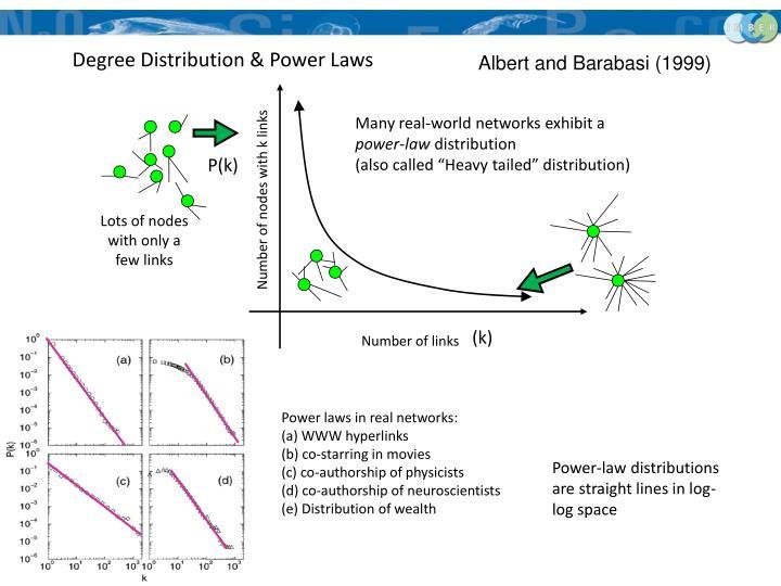 Degree Distribution & Power Laws
