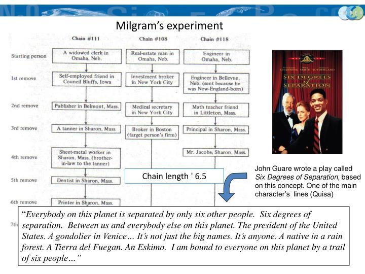 Milgram's