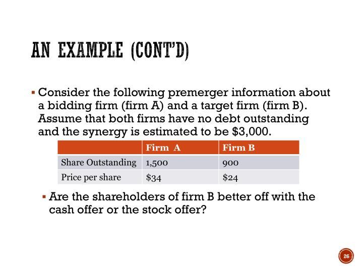 Loans shreveport photo 3