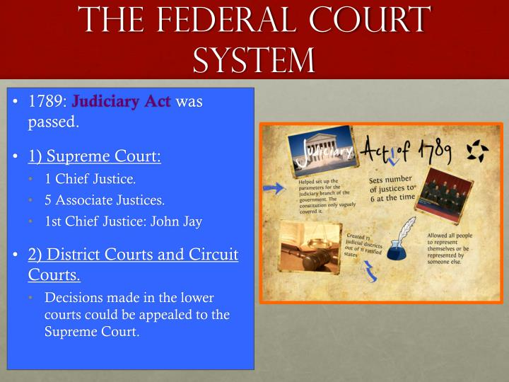 The federal court system