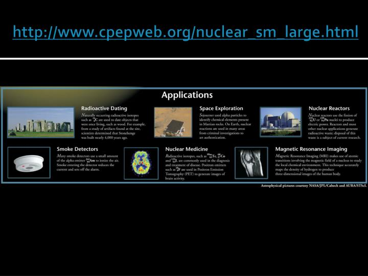 http://www.cpepweb.org/nuclear_sm_large.html