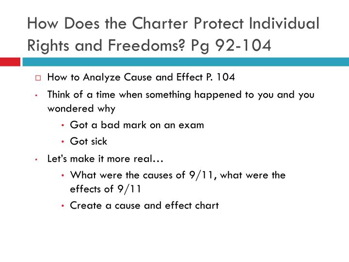 How Does the Charter Protect Individual Rights and Freedoms?