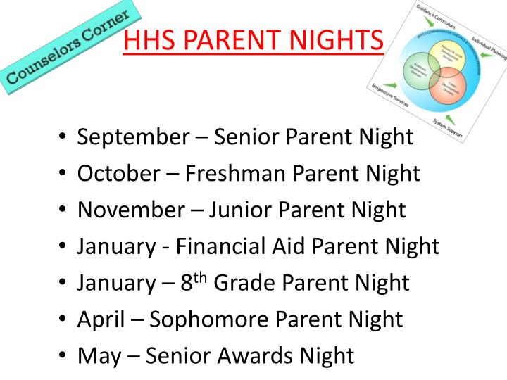 HHS PARENT NIGHTS