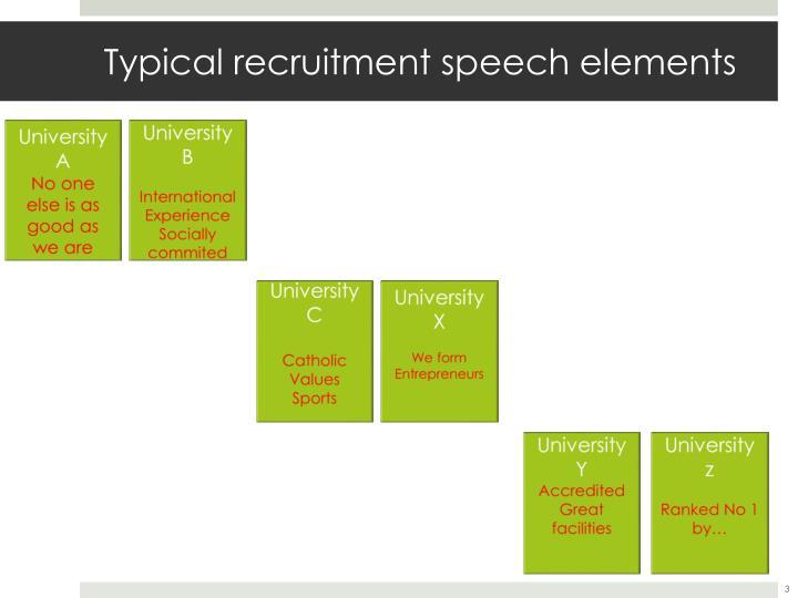 Typical recruitment speech elements