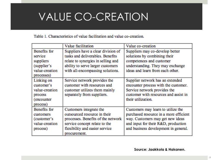 VALUE CO-CREATION