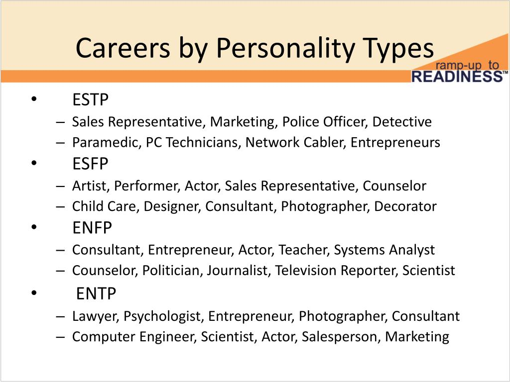 PPT - Explore Careers from the Personality Type Survey