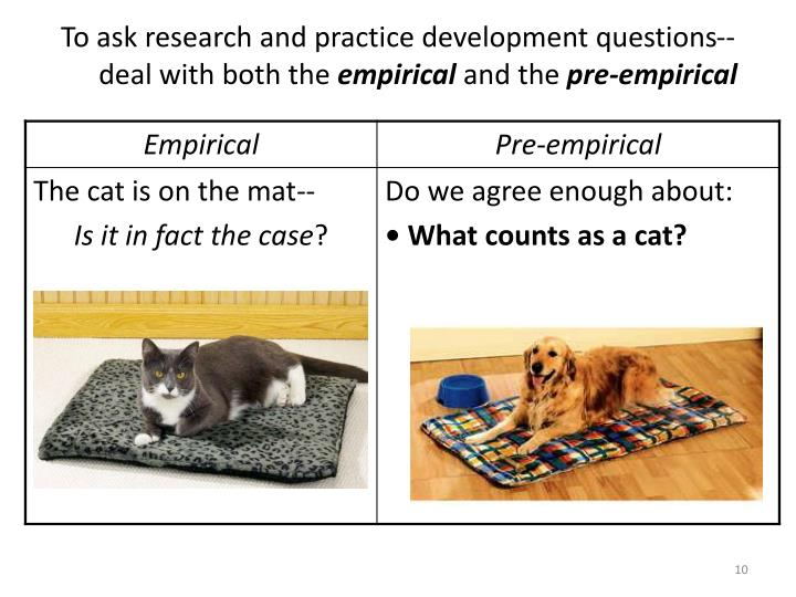 To ask research and practice development questions--