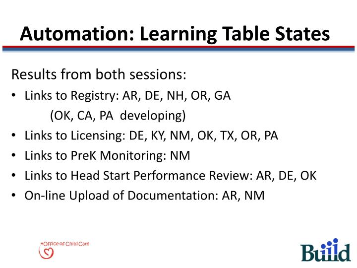 Automation: Learning Table States