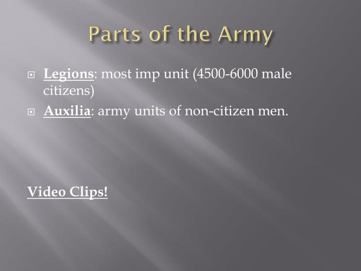 Parts of the Army