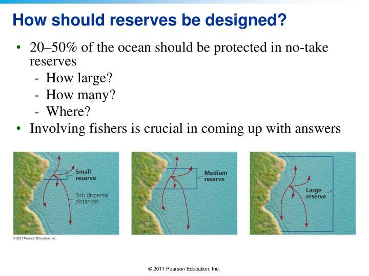 How should reserves be designed?