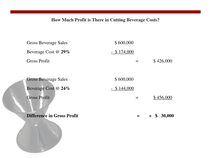 How Much Profit is There in Cutting Beverage Costs?