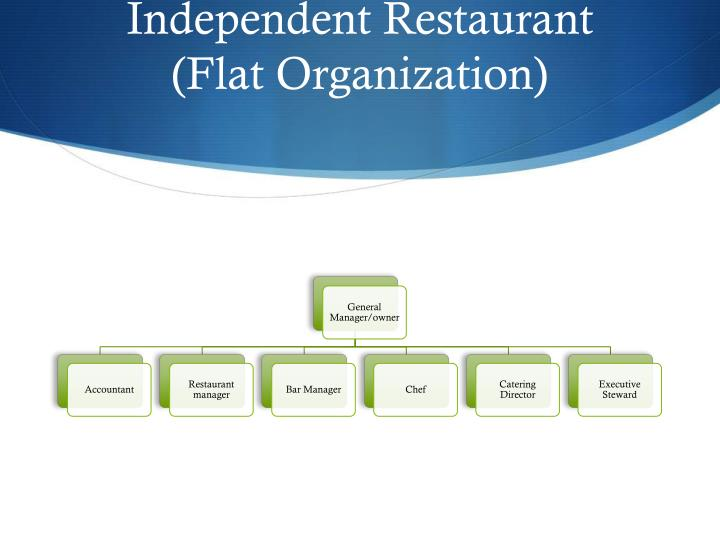 Independent Restaurant