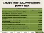 appcopia needs 100 000 for successful growth to occur