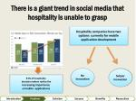 there is a giant trend in social media that hospitality is unable to grasp
